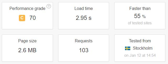 Site speed før jeg installerede plugins
